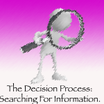 The Consumer Decision Process: The Internal Search For Information.