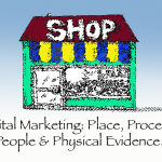 An Introduction to Digital Marketing Using the Extended Marketing Mix: Place, Process, People and Physical Evidence.