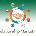 An Introduction To Relationship Marketing