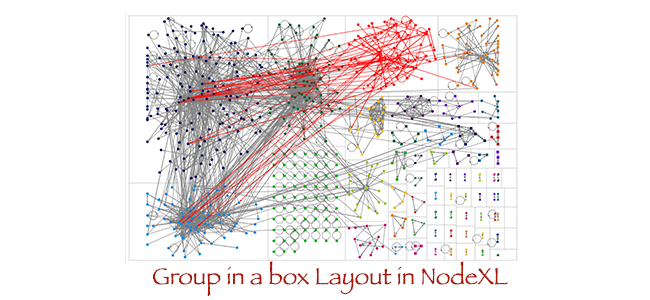 Creating a Group in a box Layout in NodeXL