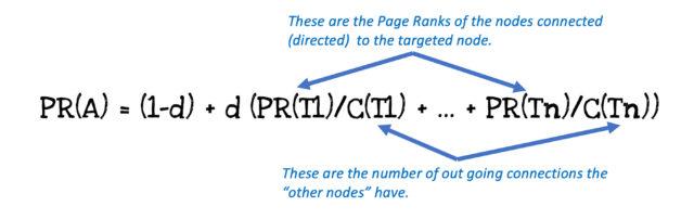 Page Rank Formula
