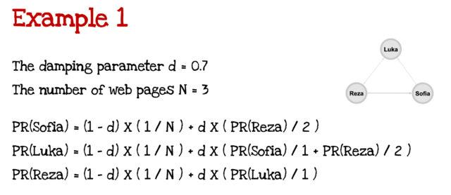 Figure 3a: Page rank